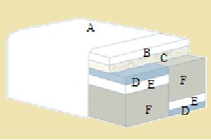 magnigel-dual-10-ico