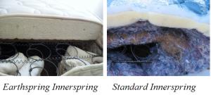 Savvy earthspring-standard-innerspring