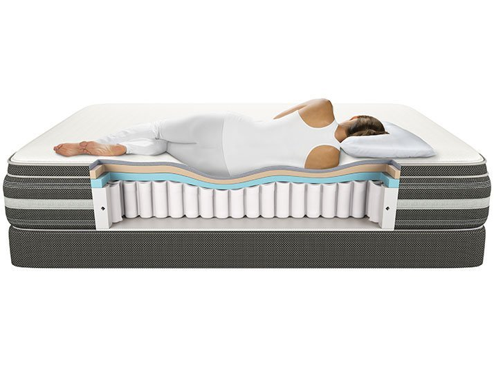 Br15 Re Hy Profile Cutaway Wlady 71 Focus None Width 790 The Most Notable Change In Beautyrest Recharge Hybrid
