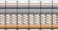 KK eXtended Life coils