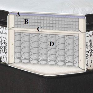 hautecouture-cutaway