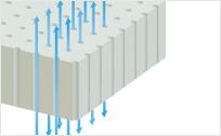 ventilation(2)