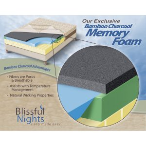 Blissful+Nights-Charcoal+Memory+Foam+Mattress
