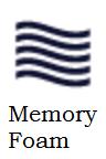 Memory Foam Icon