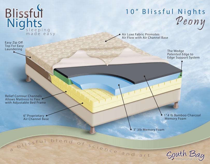 swiss ortho sleep bamboo gel memory foam mattress review jan