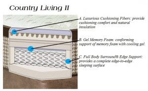 Country Living II downton-abbey-masc-cutaway anot