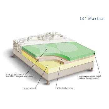 SS Marina 10 cutaway