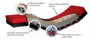 ThevoFlex cutaway