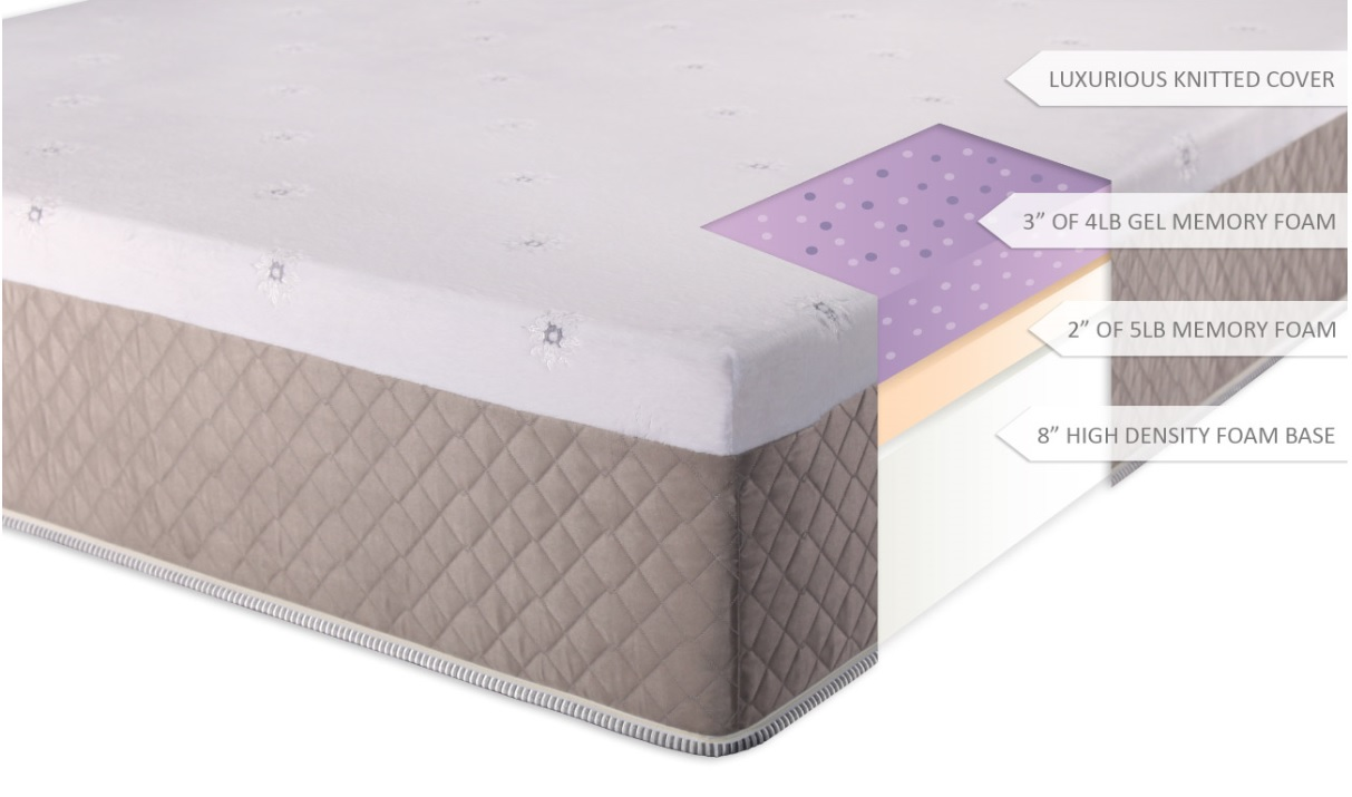 Ultimate dreams 13 inch gel memory foam mattress reviews Where to buy mattress foam