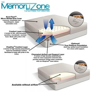 Memory_Zone_Dlx_With_Airflow