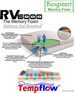 RV6000-Diagram-large