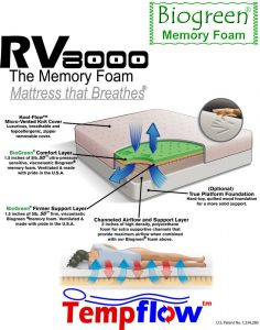 RV8000-Diagram-web