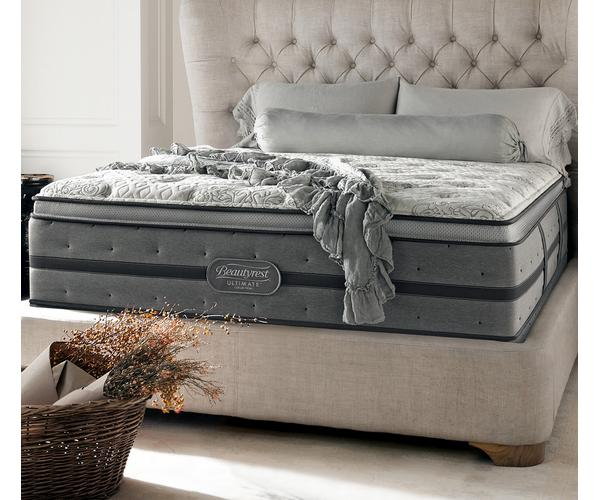 Pillow Top Or Euro Top What S The Difference Beds Blog