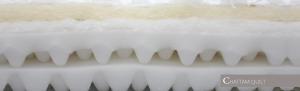 Convol Foam