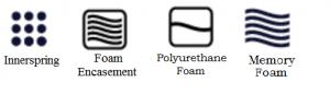 Sophie Materials