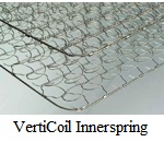 verticoil innerspring