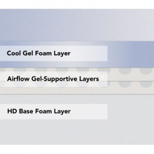 Classic-Brands-Cool-Gel-12-Ventilated-Gel-Memory-Foam-Mattress-410079-110