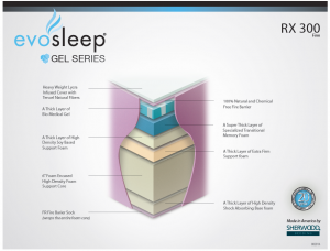 Sherwood EvoSleep Rx 300 Firm cutaway
