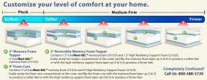biabm silk15-comfort-levels
